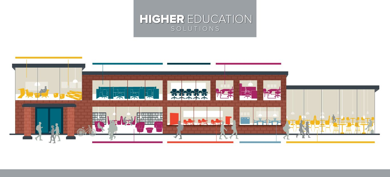 05-higher-education-banner